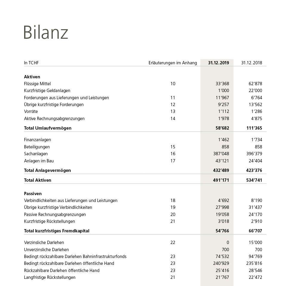 cr Basel Werbeagentur BLT Jahresbericht